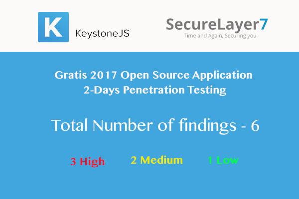 Open Source Application Penetration testing