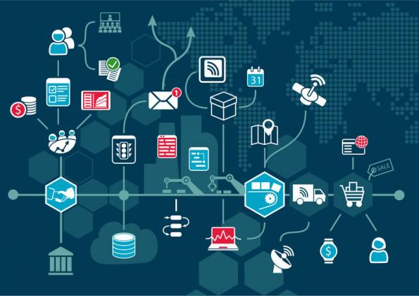 What are IoT Security Challenges?