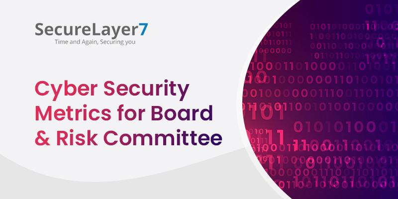 cyber security metrics
