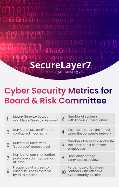 cybersecurity-metrics